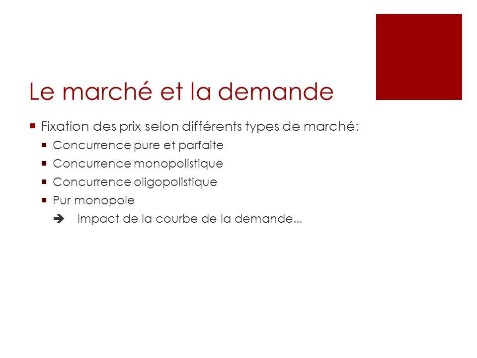 Le marché et la demande Fixation des prix selon différents types de marché: Concurrence pure et parfaite.