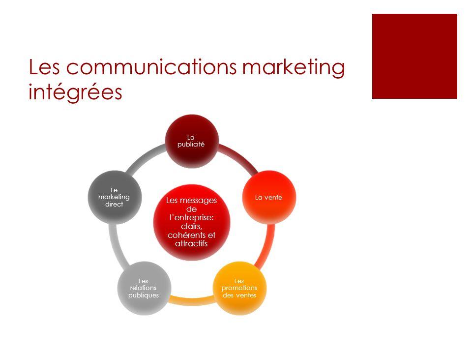 Les communications marketing intégrées
