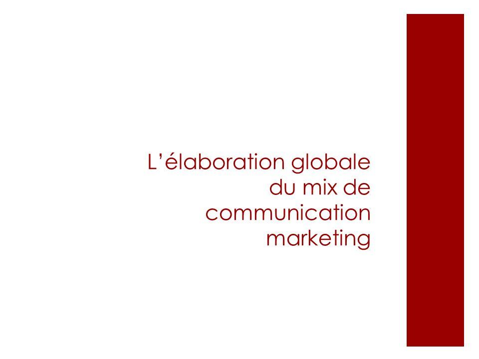 L'élaboration globale du mix de communication marketing