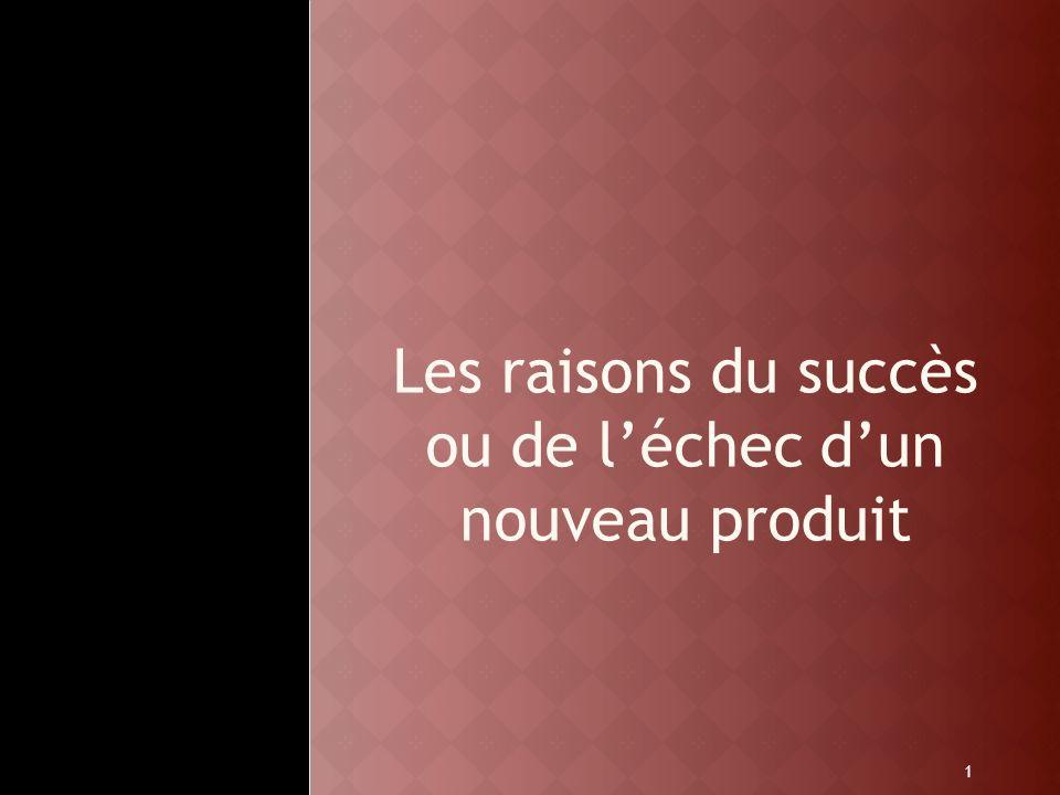 Les raisons du succès ou de l'échec d'un nouveau produit