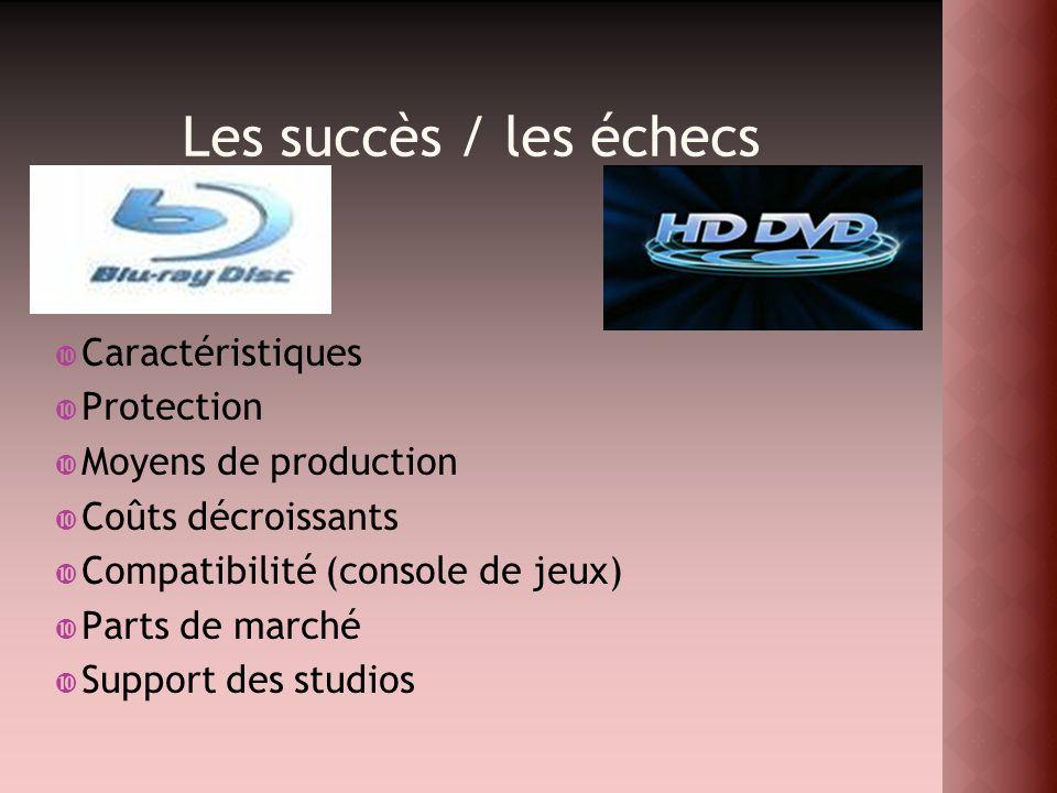 Les succès / les échecs Le Blu-Ray Caractéristiques Protection