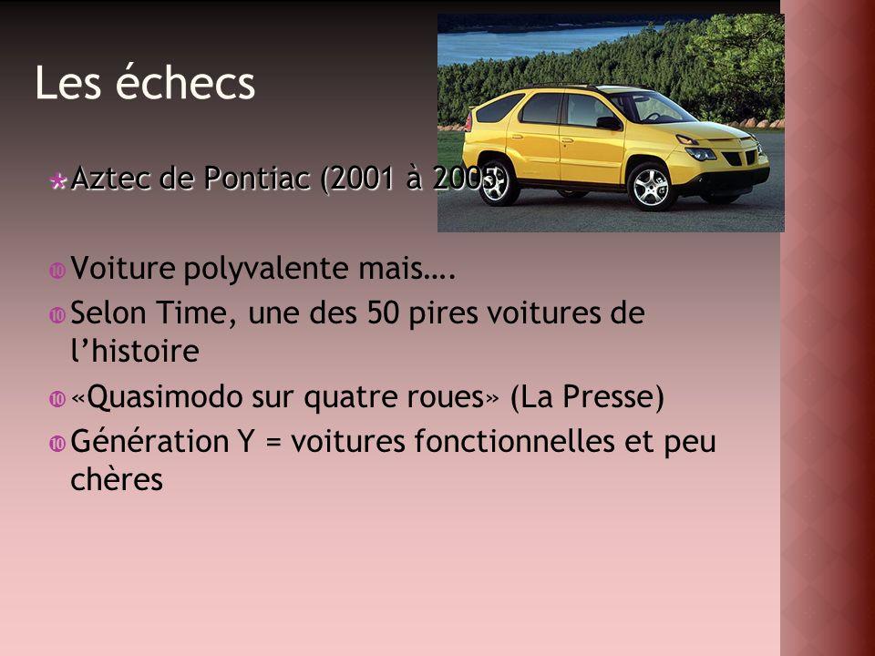 Les échecs Aztec de Pontiac (2001 à 2005) Voiture polyvalente mais….