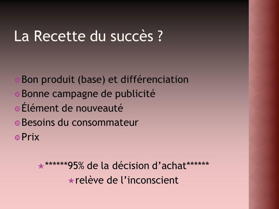 La Recette du succès Bon produit (base) et différenciation