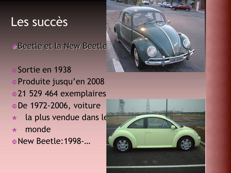 Les succès Beetle et la New Beetle Sortie en 1938