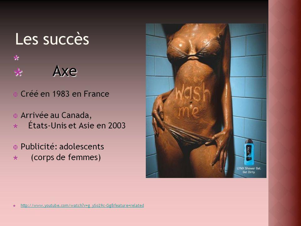 Les succès Axe Créé en 1983 en France Arrivée au Canada,