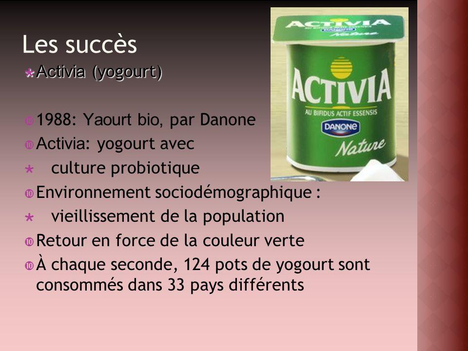 Les succès Activia (yogourt) 1988: Yaourt bio, par Danone