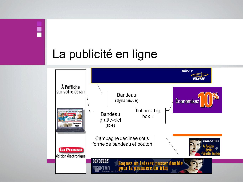 La publicité en ligne Bandeau (dynamique) Îlot ou « big box »