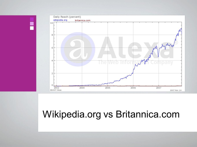 Wikipedia.org vs Britannica.com