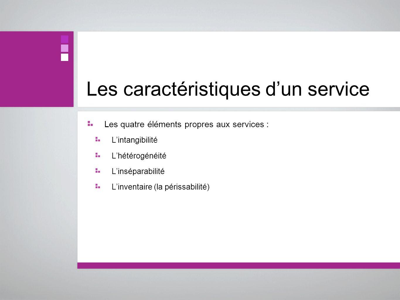 Les caractéristiques d'un service