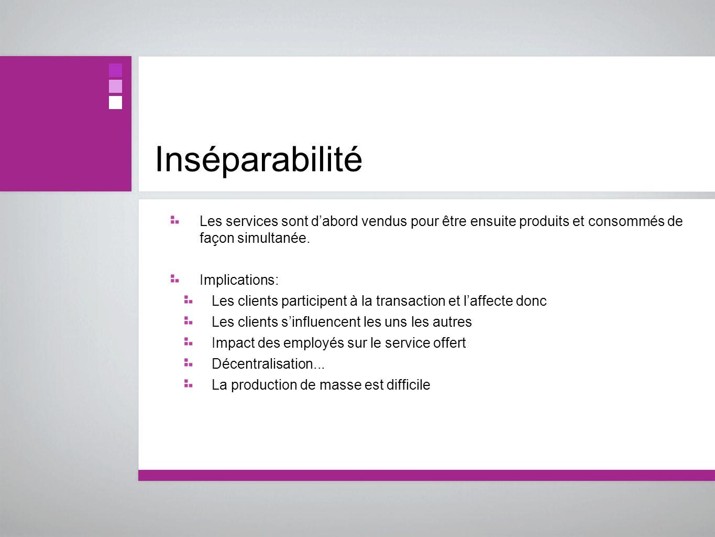 InséparabilitéLes services sont d'abord vendus pour être ensuite produits et consommés de façon simultanée.