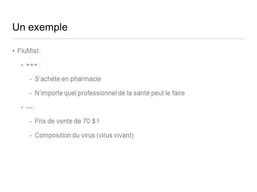 Un exemple FluMist: +++ : S'achète en pharmacie
