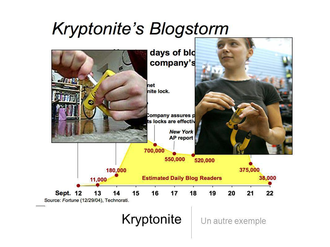 Kryptonite Un autre exemple