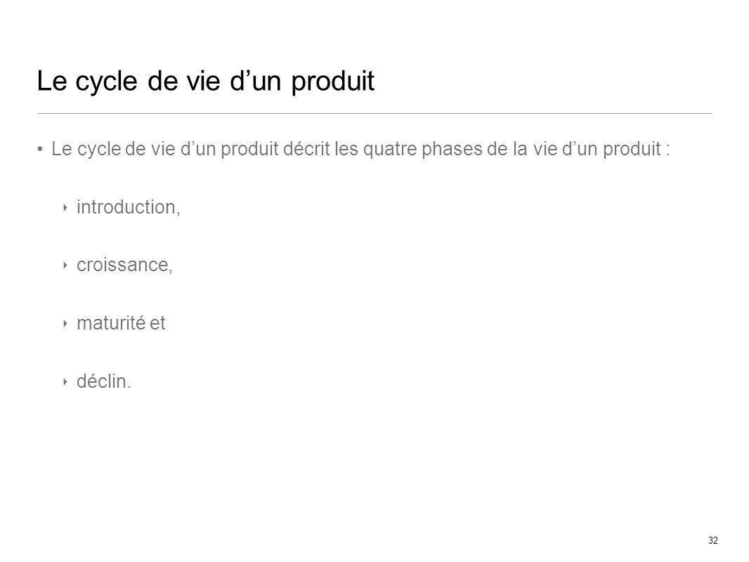 Le cycle de vie d'un produit