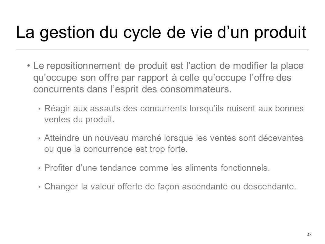 La gestion du cycle de vie d'un produit