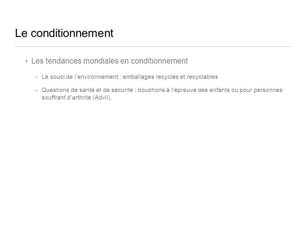 Le conditionnement Les tendances mondiales en conditionnement