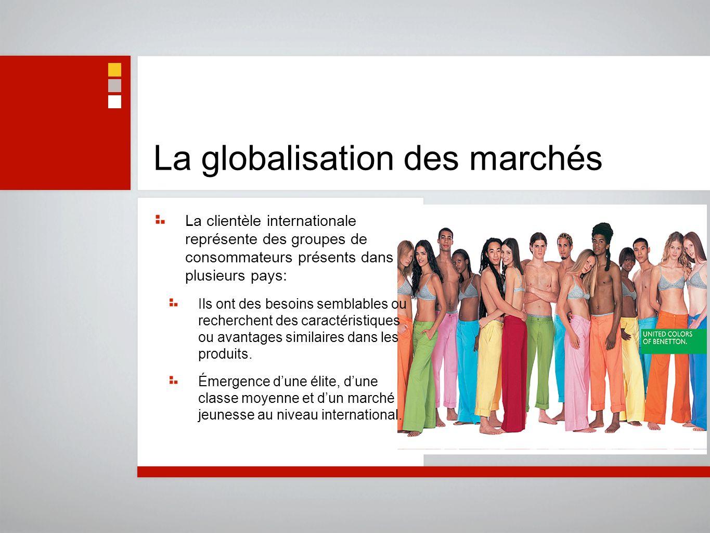 La globalisation des marchés