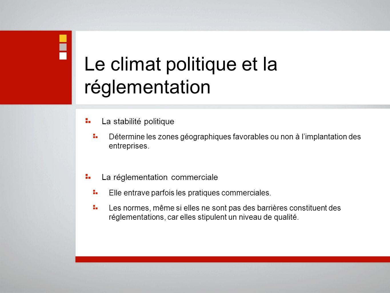 Le climat politique et la réglementation