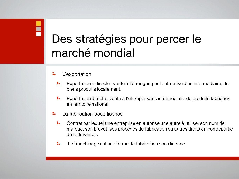 Des stratégies pour percer le marché mondial