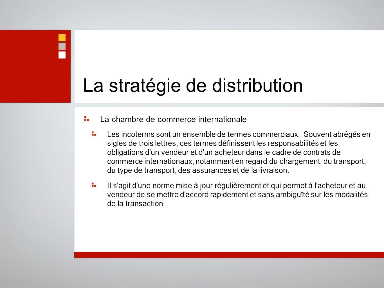 La stratégie de distribution