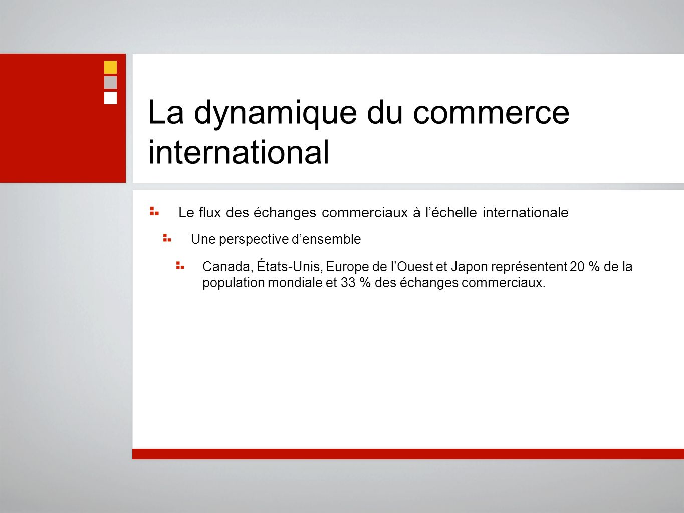 La dynamique du commerce international