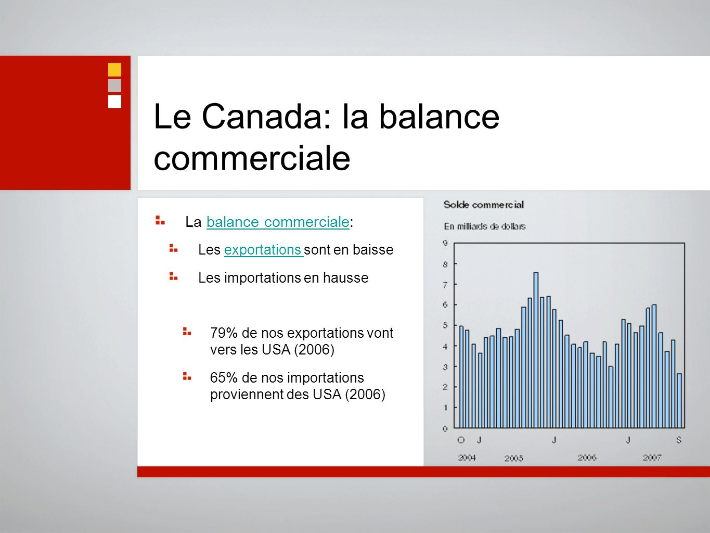 Le Canada: la balance commerciale