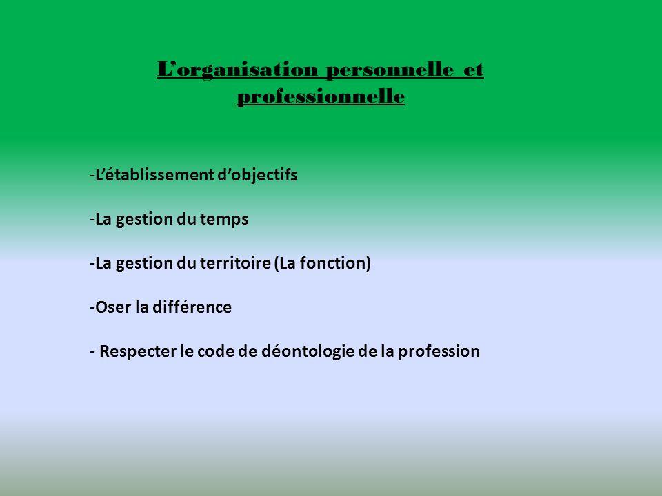 L'organisation personnelle et professionnelle