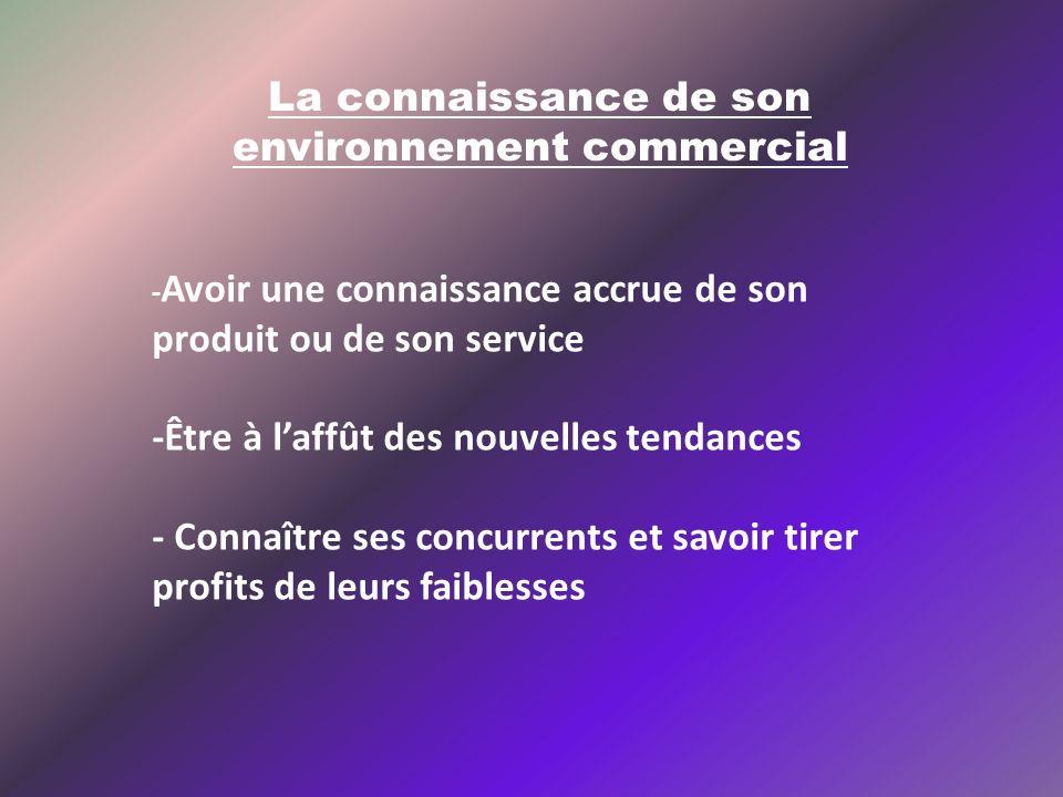 La connaissance de son environnement commercial