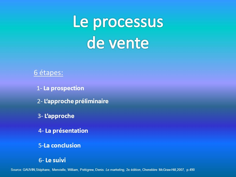 Le processus de vente 6 étapes: 1- La prospection