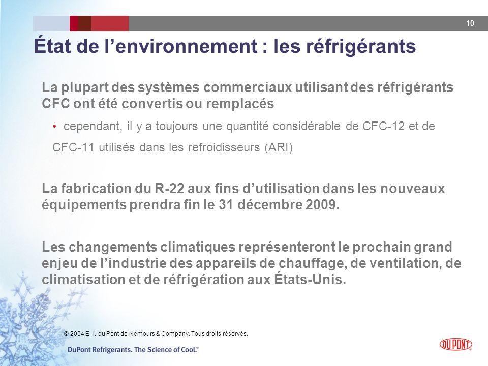 État de l'environnement : les réfrigérants