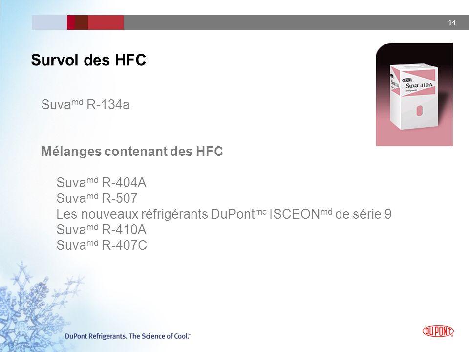 Survol des HFC Suvamd R-134a Mélanges contenant des HFC Suvamd R-404A