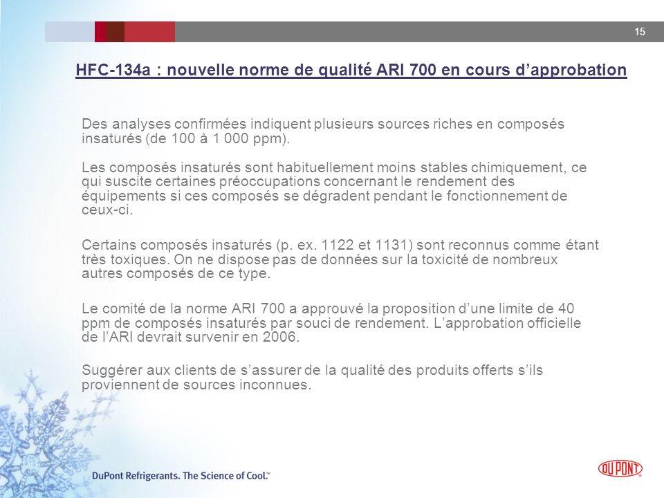 HFC-134a : nouvelle norme de qualité ARI 700 en cours d'approbation