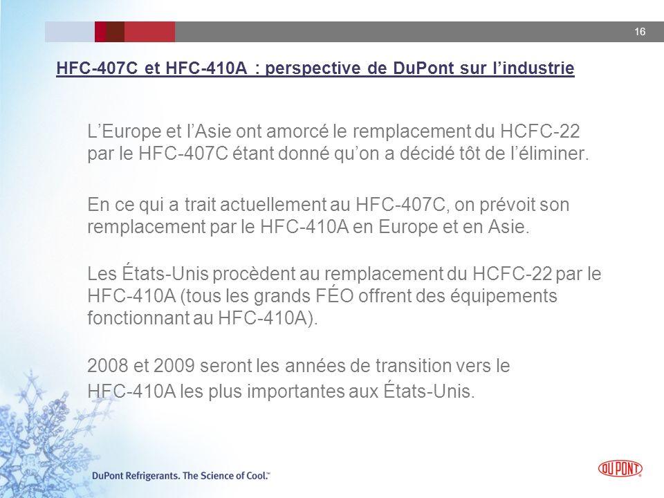 HFC-407C et HFC-410A : perspective de DuPont sur l'industrie
