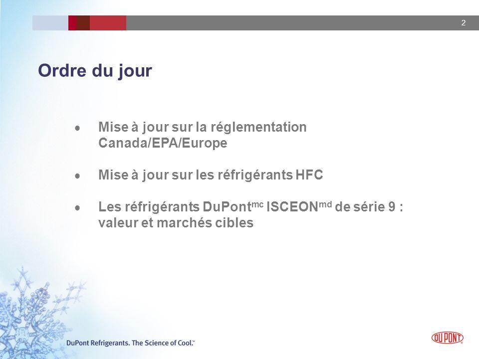 Ordre du jour Mise à jour sur la réglementation Canada/EPA/Europe