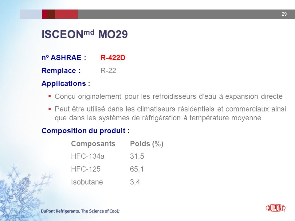 ISCEONmd MO29 nº ASHRAE : R-422D Remplace : R-22 Applications :