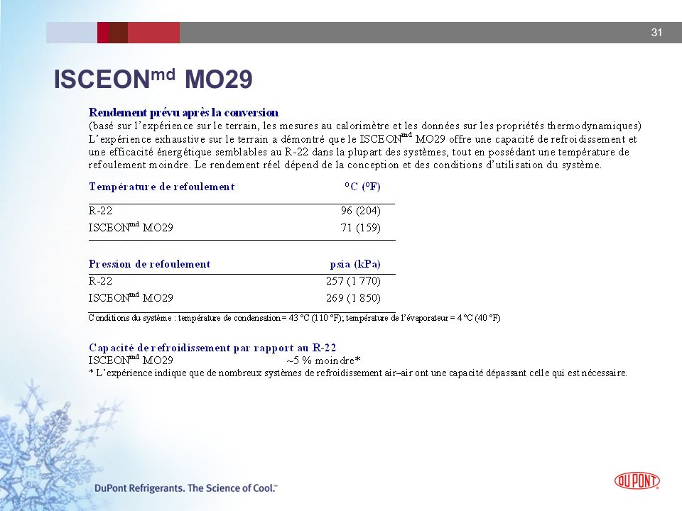 ISCEONmd MO29