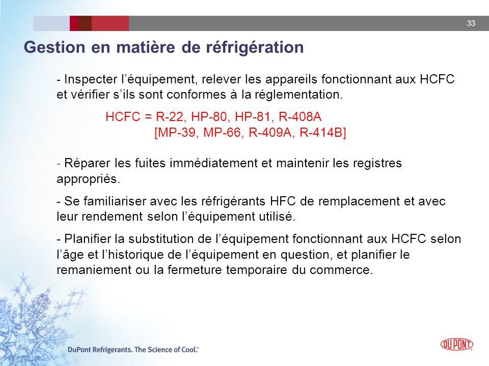 Gestion en matière de réfrigération