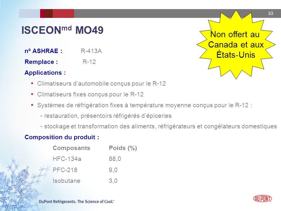 ISCEONmd MO49 Non offert au Canada et aux États-Unis