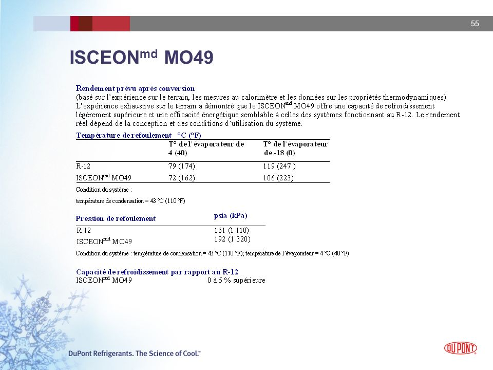 ISCEONmd MO49