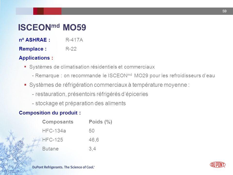 ISCEONmd MO59 nº ASHRAE : R-417A. Remplace : R-22. Applications : Systèmes de climatisation résidentiels et commerciaux.