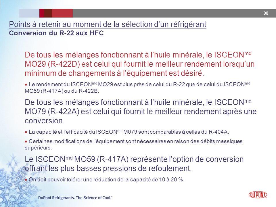 Points à retenir au moment de la sélection d'un réfrigérant Conversion du R-22 aux HFC