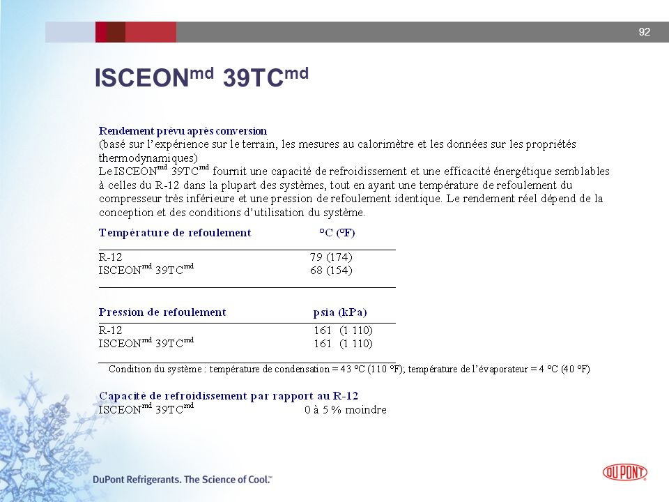 ISCEONmd 39TCmd