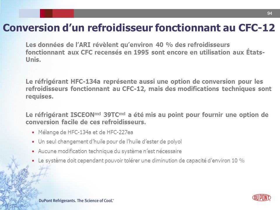 Conversion d'un refroidisseur fonctionnant au CFC-12