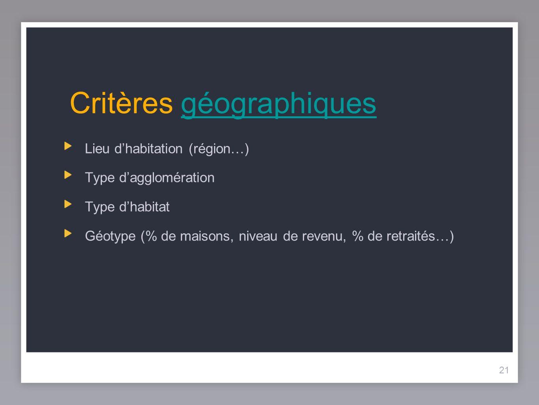 Critères géographiques