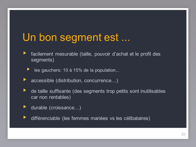 Un bon segment est ... facilement mesurable (taille, pouvoir d'achat et le profil des segments) les gauchers: 10 à 15% de la population...