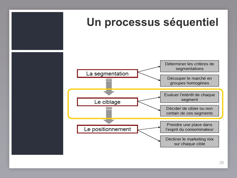 Un processus séquentiel