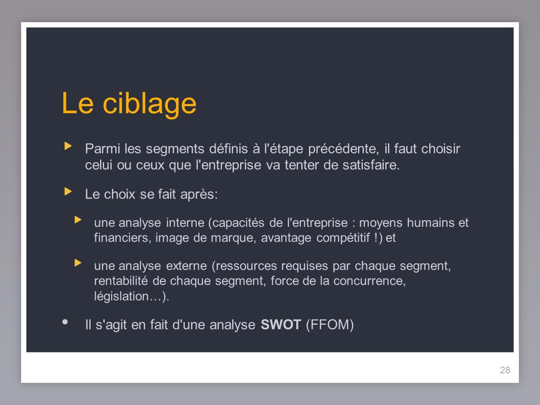 Le ciblageParmi les segments définis à l étape précédente, il faut choisir celui ou ceux que l entreprise va tenter de satisfaire.
