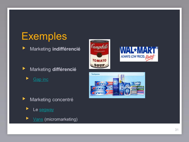 Exemples Marketing indifférencié Marketing différencié