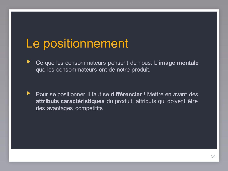 Le positionnement Ce que les consommateurs pensent de nous. L'image mentale que les consommateurs ont de notre produit.