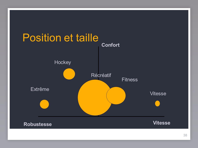 Position et taille Confort Hockey Récréatif Fitness Extrême Vitesse