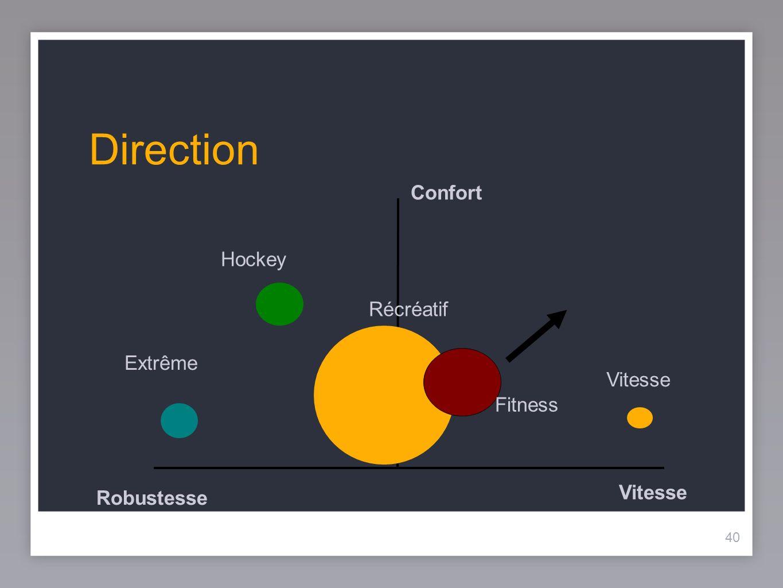 Direction Confort Hockey Récréatif Extrême Vitesse Fitness Vitesse